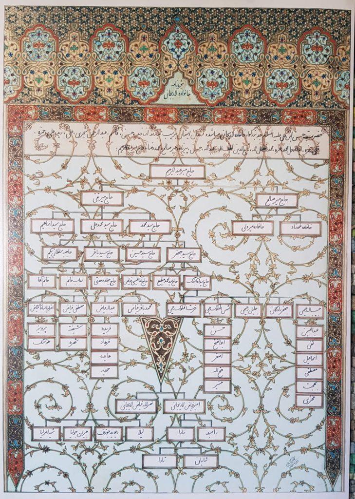 Fayaz Larijani's Family Tree